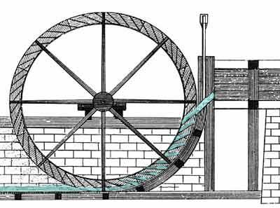 Breastshot Water Wheel